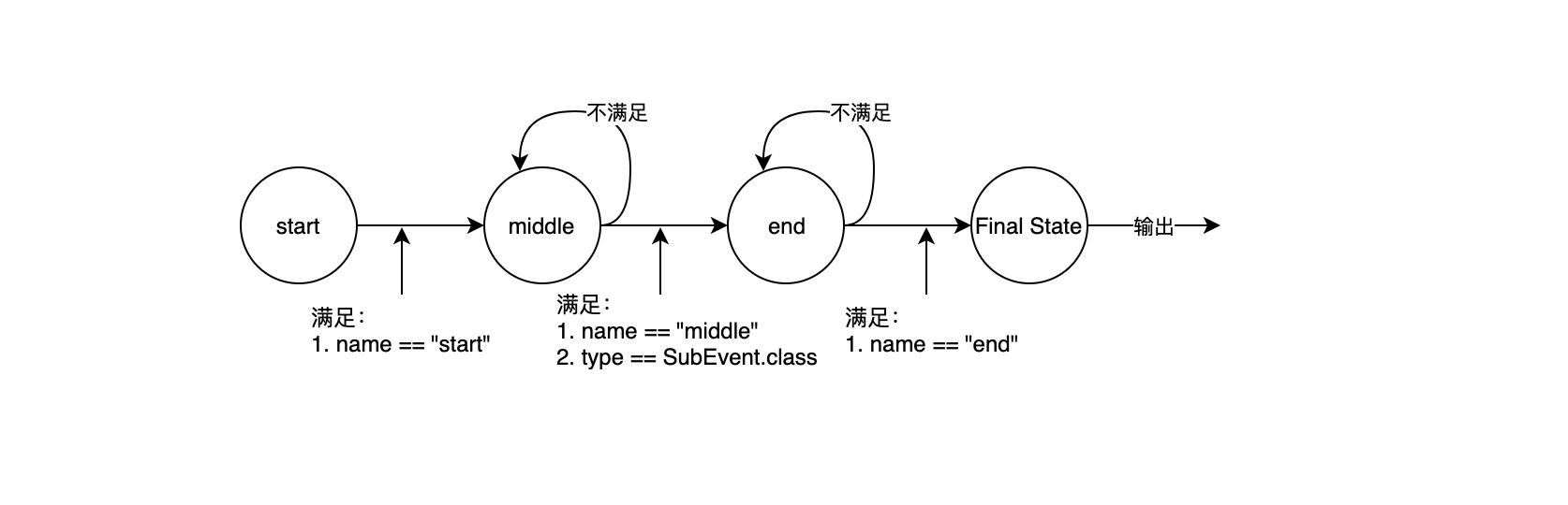 cep-rule1